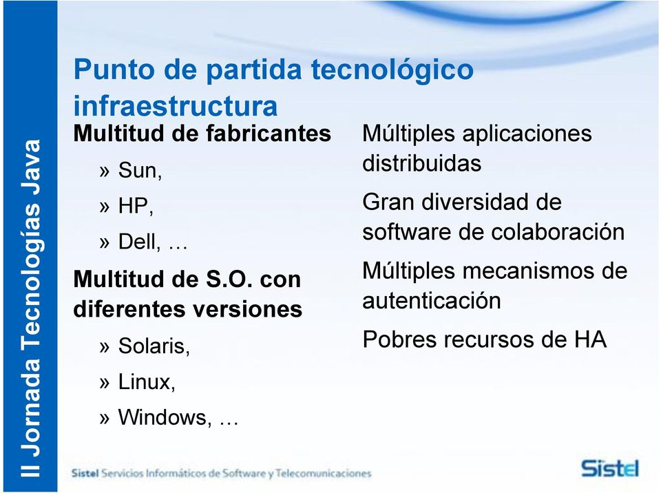 con diferentes versiones» Solaris,» Linux,» Windows, Múltiples