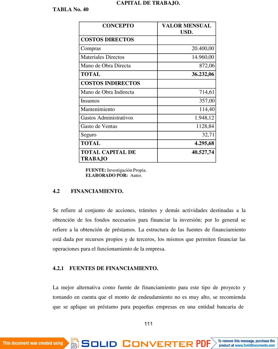 295,68 TOTAL CAPITAL DE TRABAJO 40.527,74 4.2 FINANCIAMIENTO.