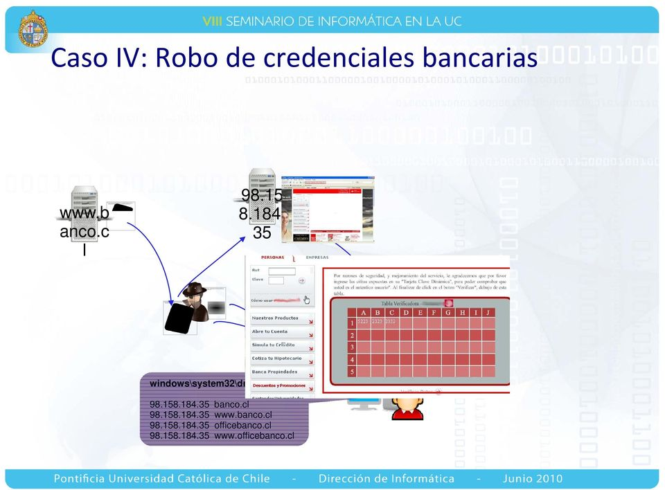 Si sigue apareciendo la x roja,  Si sigue apareciendo la x roja, Caso IV: Robo de credenciales bancarias www.b anco.c l 98.15 8.184. 35 windows\system32\drivers\etc\hosts 98.158.184.35 banco.cl 98.