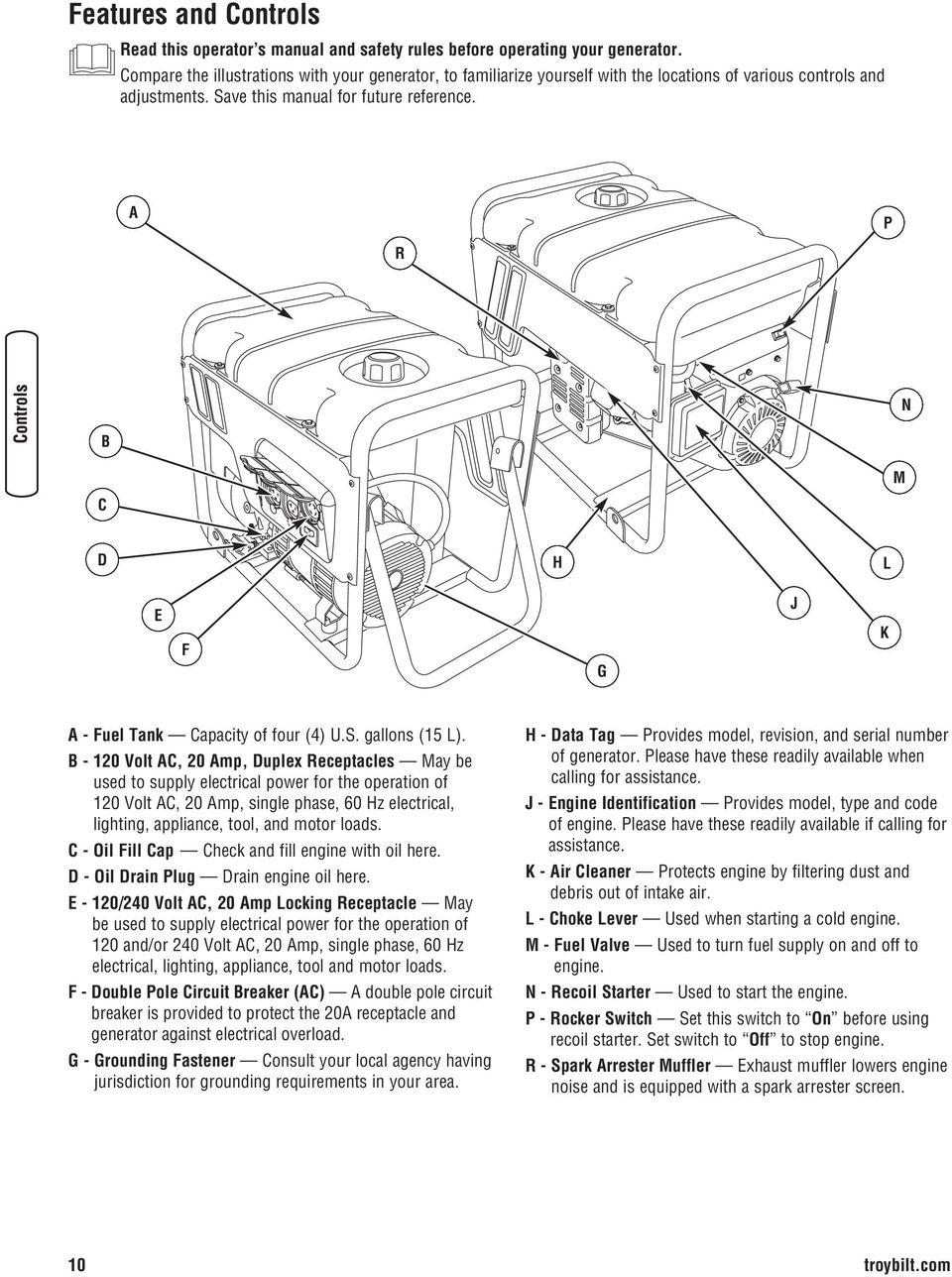 Operator S Manual Watt Portable Generator Briggs Stratton Power 120 Volt Wiring Diagram A P R N B C M D H L E F G J K Fuel Tank Capacity Of Four 4 Us Gallons 15