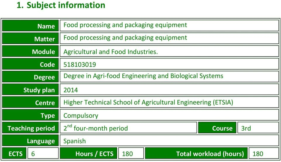 Code 518103019 Degree Degree in Agri-food Engineering and Biological Systems Study plan 2014 Centre Higher