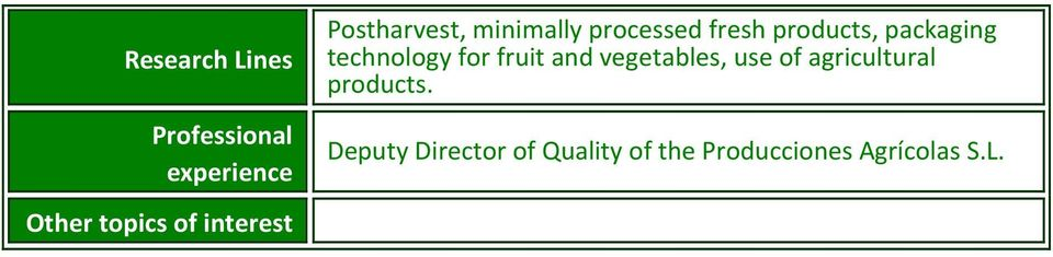 vegetables, use of agricultural products.