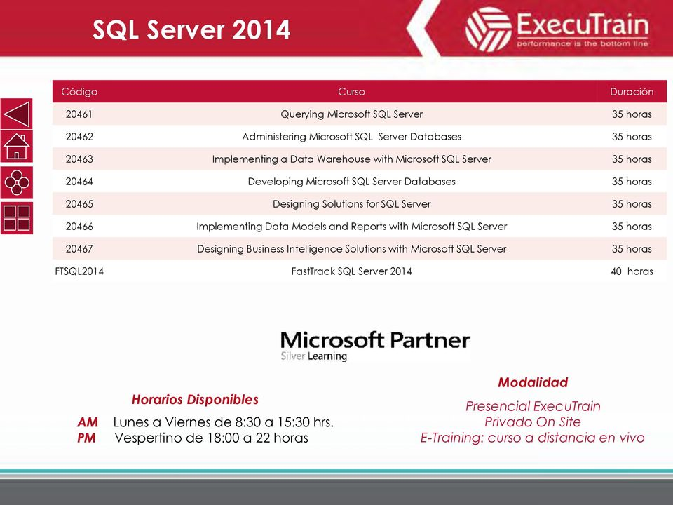 20466 Implementing Data Models and Reports with Microsoft SQL Server 35 horas 20467 Designing Business Intelligence Solutions with Microsoft SQL Server