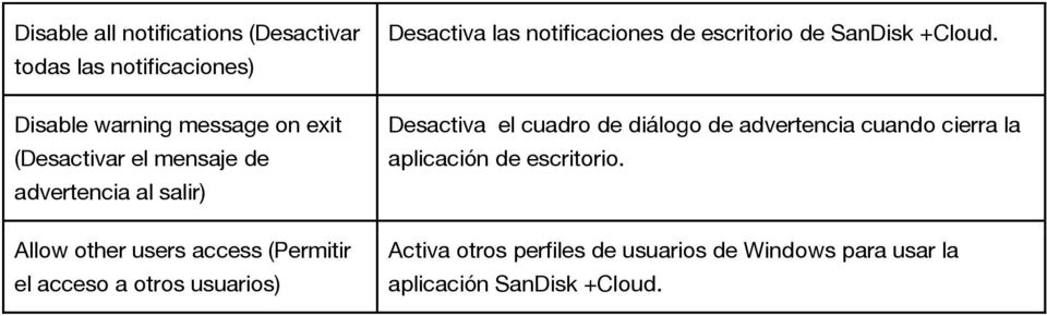 notificaciones de escritorio de SanDisk +Cloud.