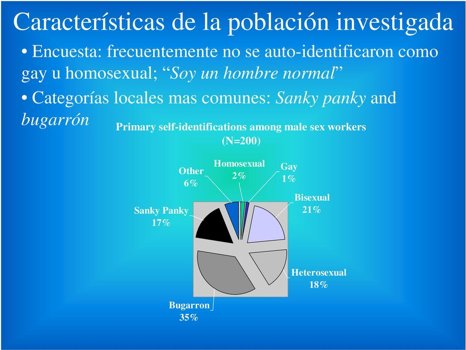 mas comunes: Sanky panky and bugarrón Primary self-identifications among male sex