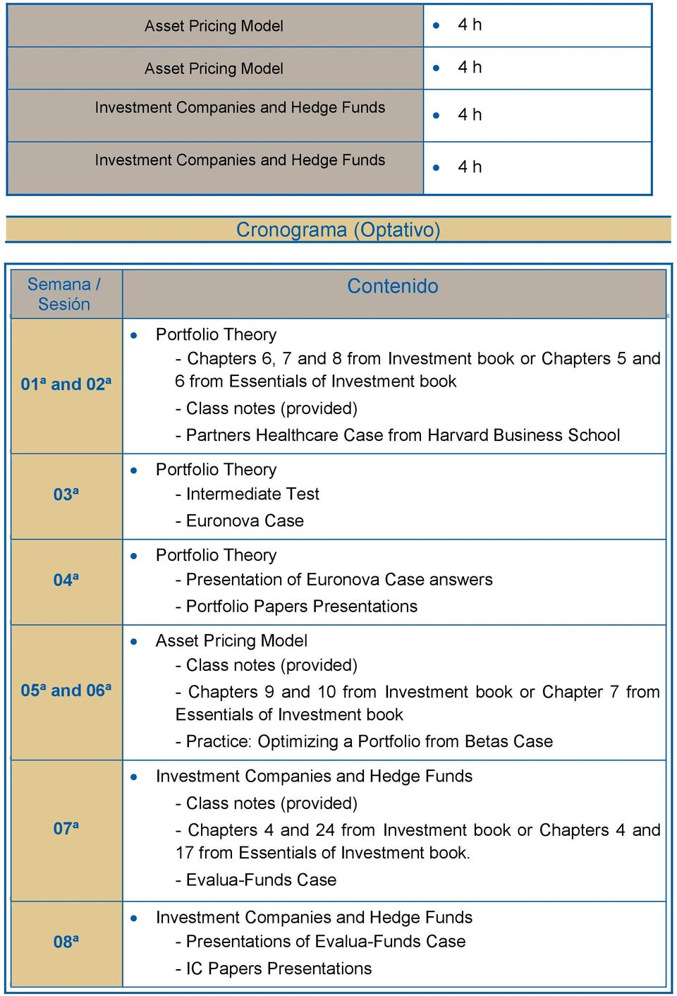 Portfolio Theory - Presentation of Euronova Case answers - Portfolio Papers Presentations Asset Pricing Model - Class notes (provided) - Chapters 9 and 10 from Investment book or Chapter 7 from