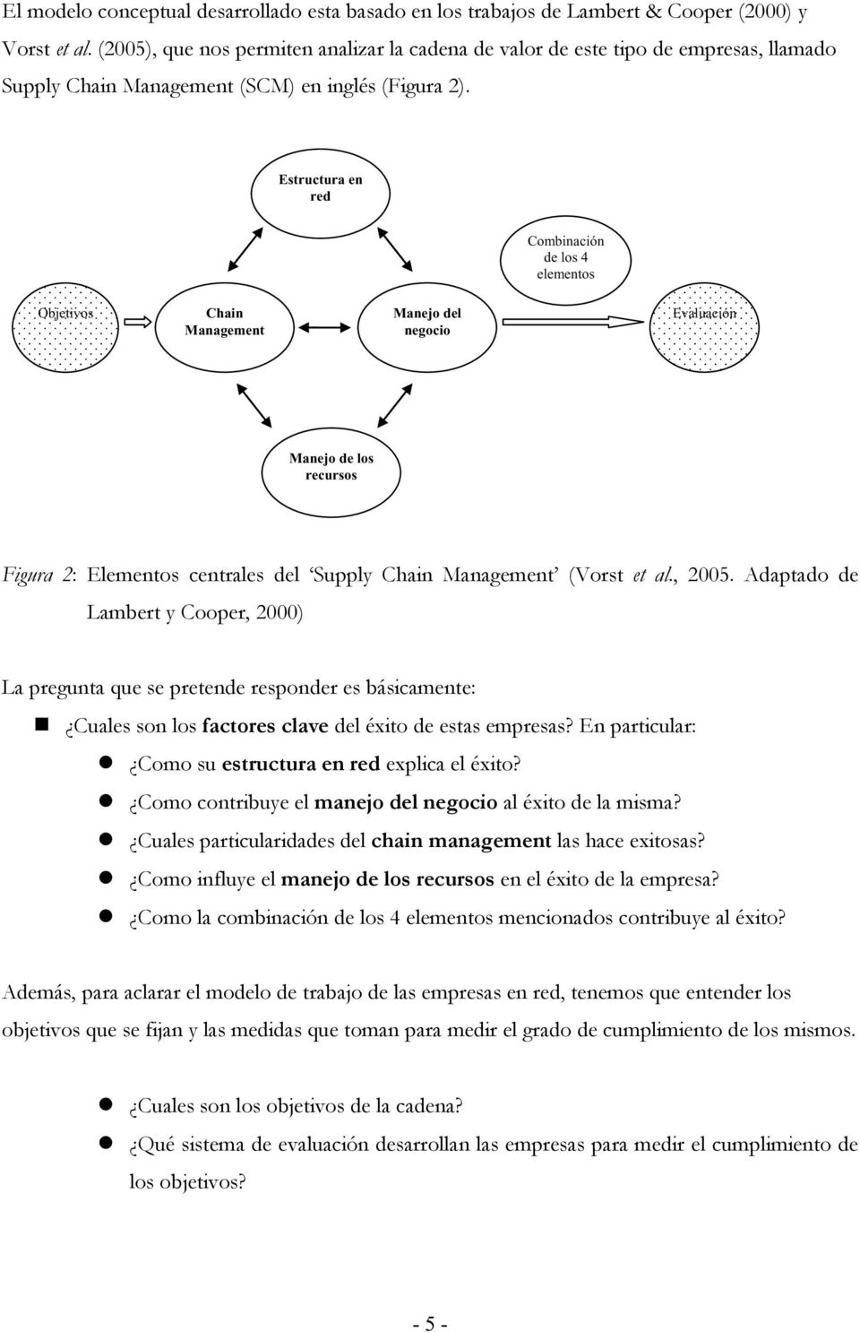 Estructura en red Cmbinación de ls 4 elements Objetivs Chain Management Manej del negci Evaluación Manej de ls recurss Figura 2: Elements centrales del Supply Chain Management (Vrst et al., 2005.