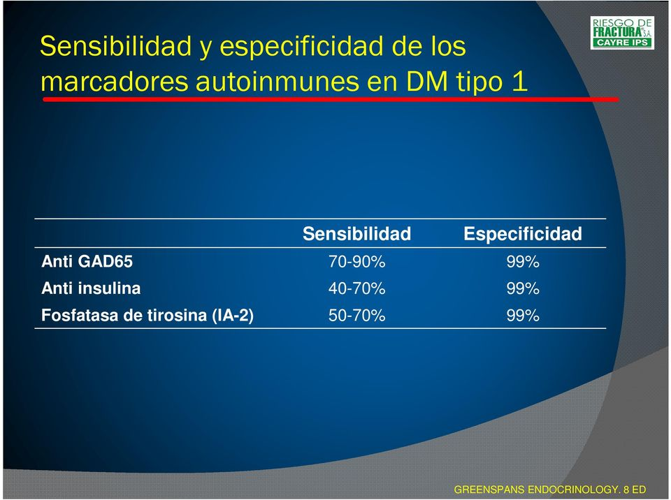 Anti GAD65 70-90% 99% Anti insulina 40-70% 99%
