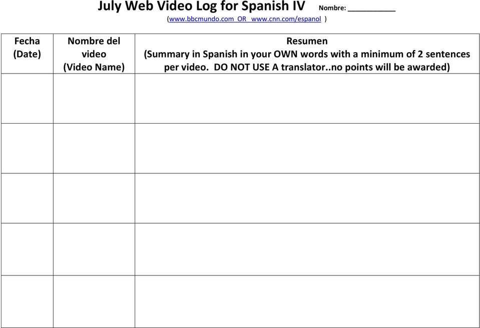Resumen (Summary in Spanish in your OWN words with a minimum of 2