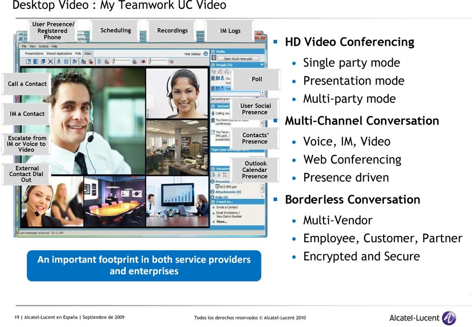 Presence Single party mode Presentation mode Multi-party mode Multi-Channel Conversation Voice, IM, Video Web Conferencing Presence