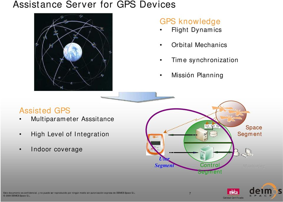 Assisted GPS Multiparameter Asssitance High Level of