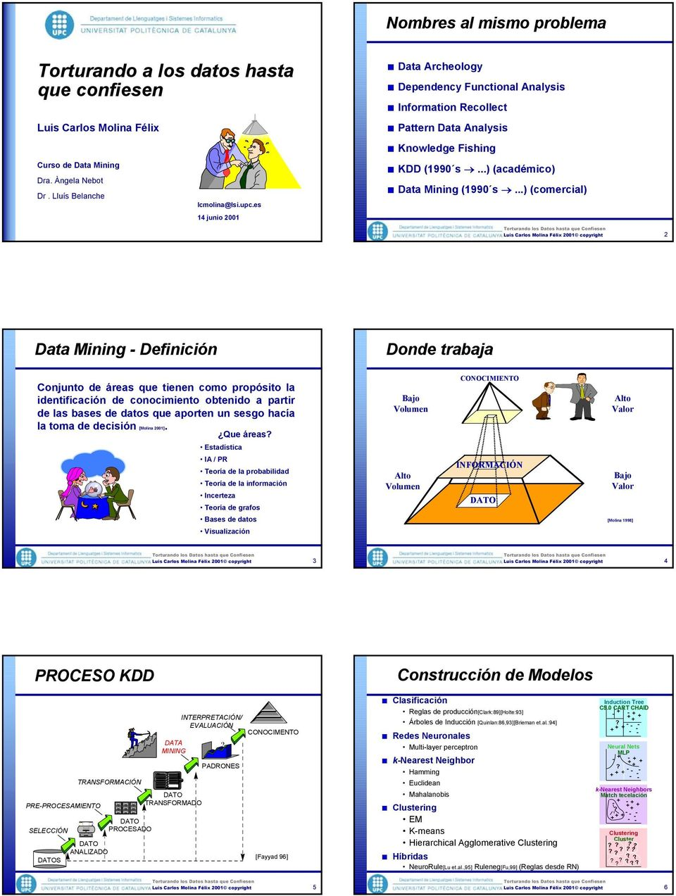 Knowledge Fishing KDD (1990 s...) (académico) Data Mining (1990 s.