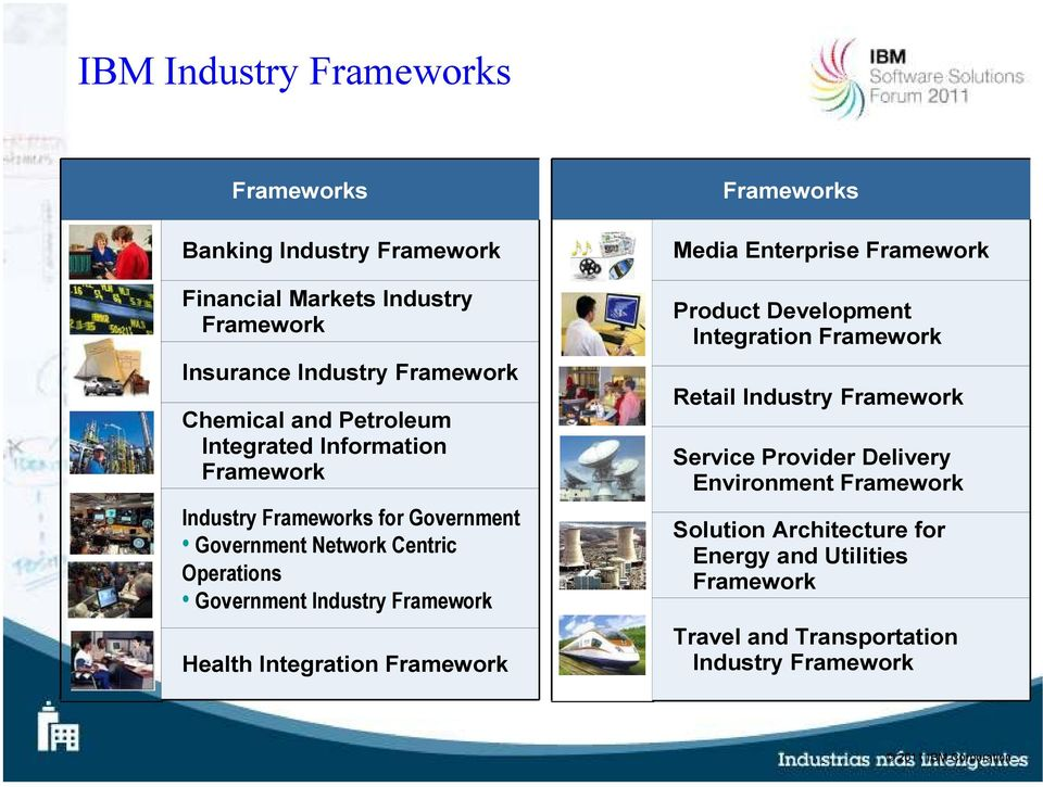 Framework Health Integration Framework Frameworks Media Enterprise Framework Product Development Integration Framework Retail Industry