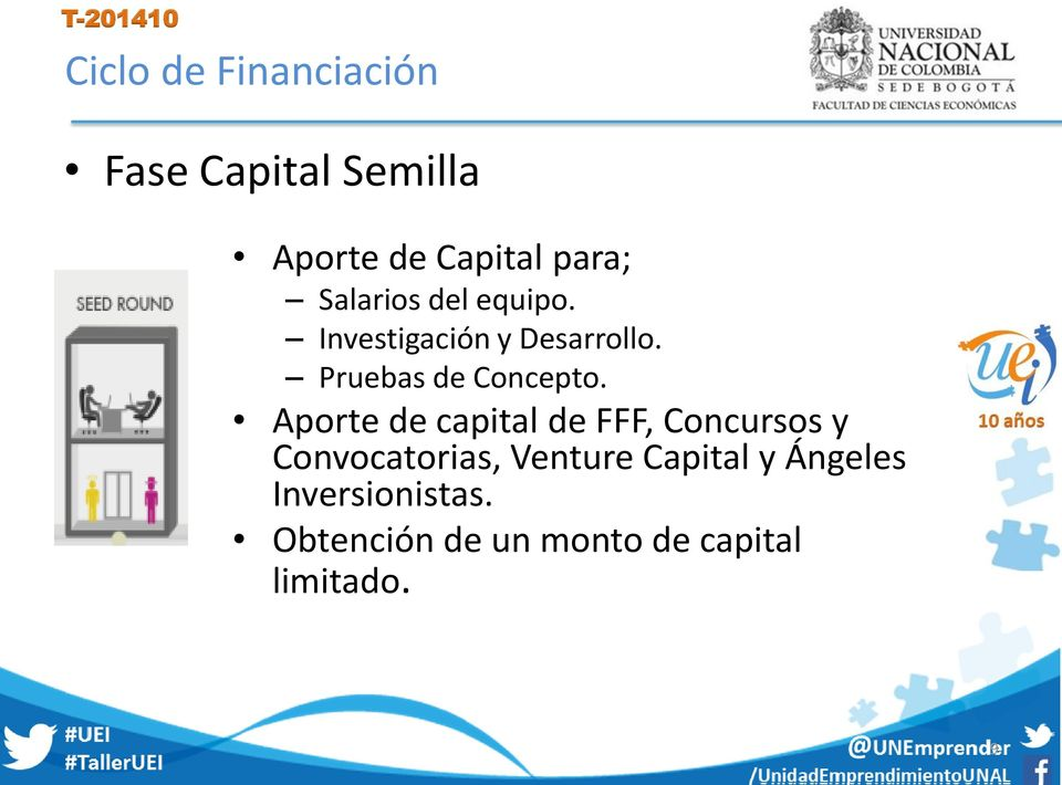 Aporte de capital de FFF, Concursos y Convocatorias, Venture Capital