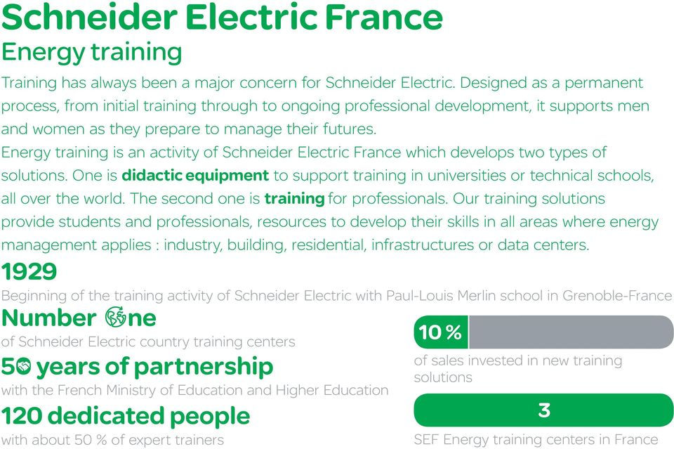 Energy training is an activity of Schneider Electric France which develops two types of solutions.