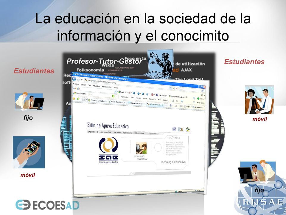 fijo CLMS (Learning Content Managament System) móvil LMS