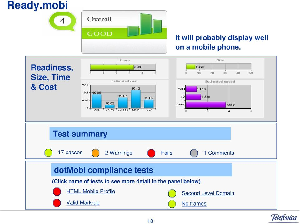 Comments dotmobi compliance tests (Click name of tests to see more