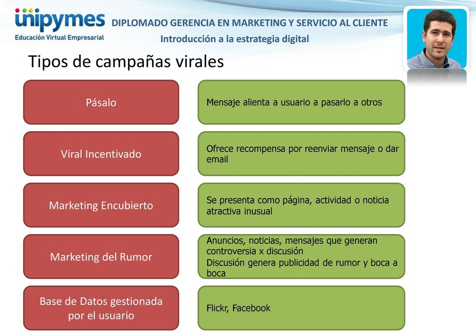 noticia atractiva inusual Marketing del Rumor Base de Datos gestionada por el usuario Anuncios, noticias,