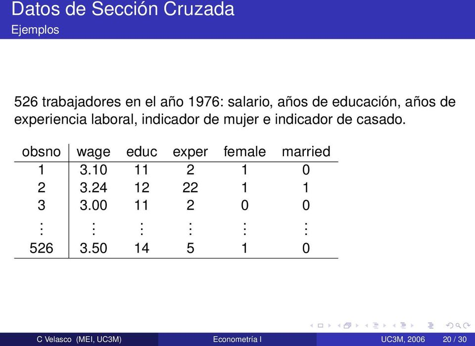 casado. obsno wage educ exper female married 1 3.10 11 2 1 0 2 3.24 12 22 1 1 3 3.