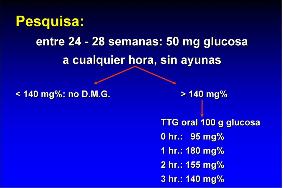> 140 mg% TTG oral 100 g glucosa 0 hr.