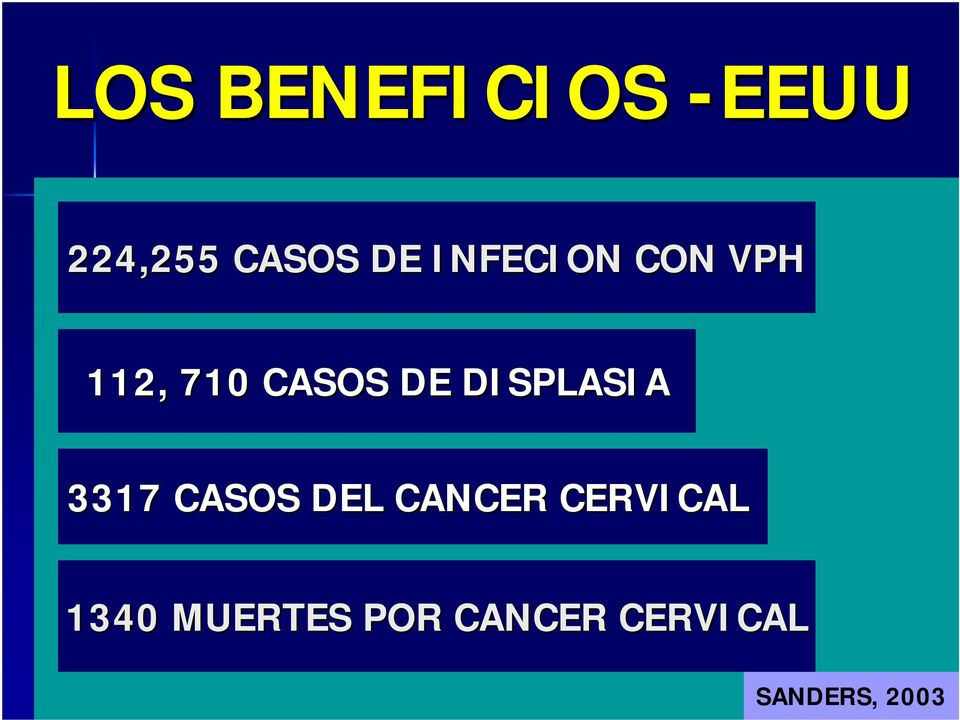 DISPLASIA 3317 CASOS DEL CANCER