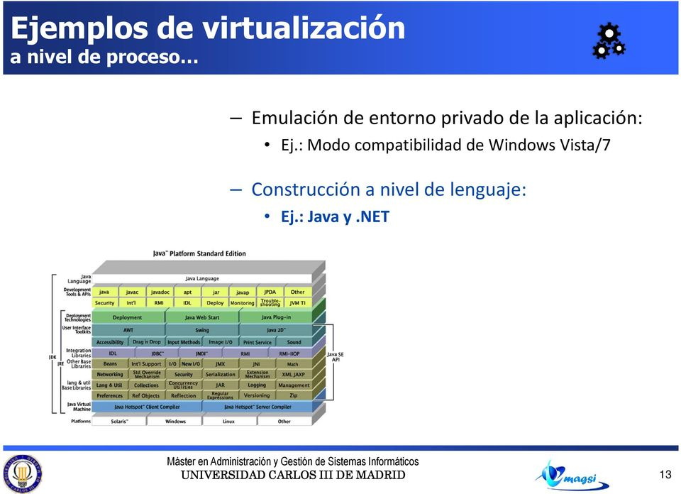 Ej.: Modo compatibilidad de Windows Vista/7