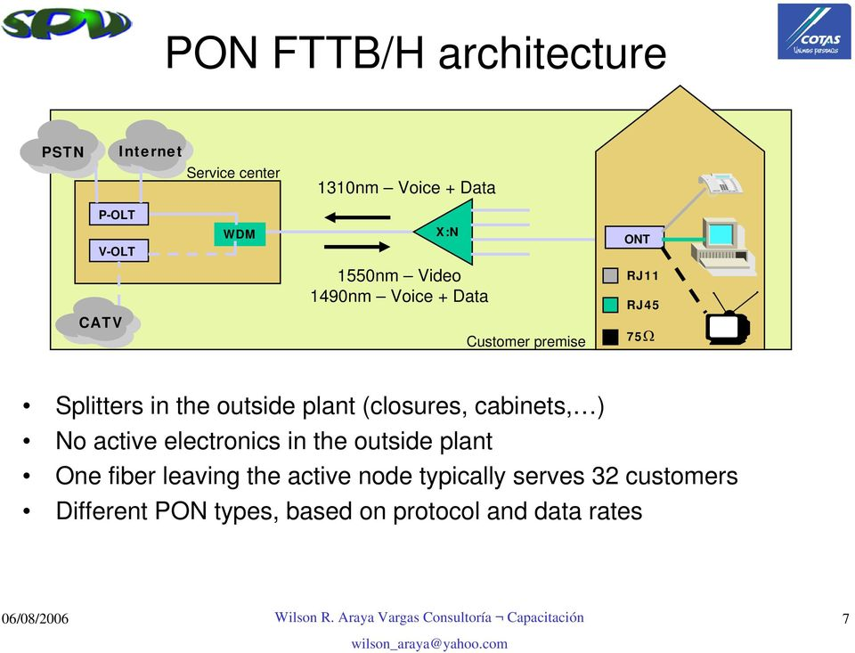 outside plant (closures, cabinets, ) No active electronics in the outside plant One fiber