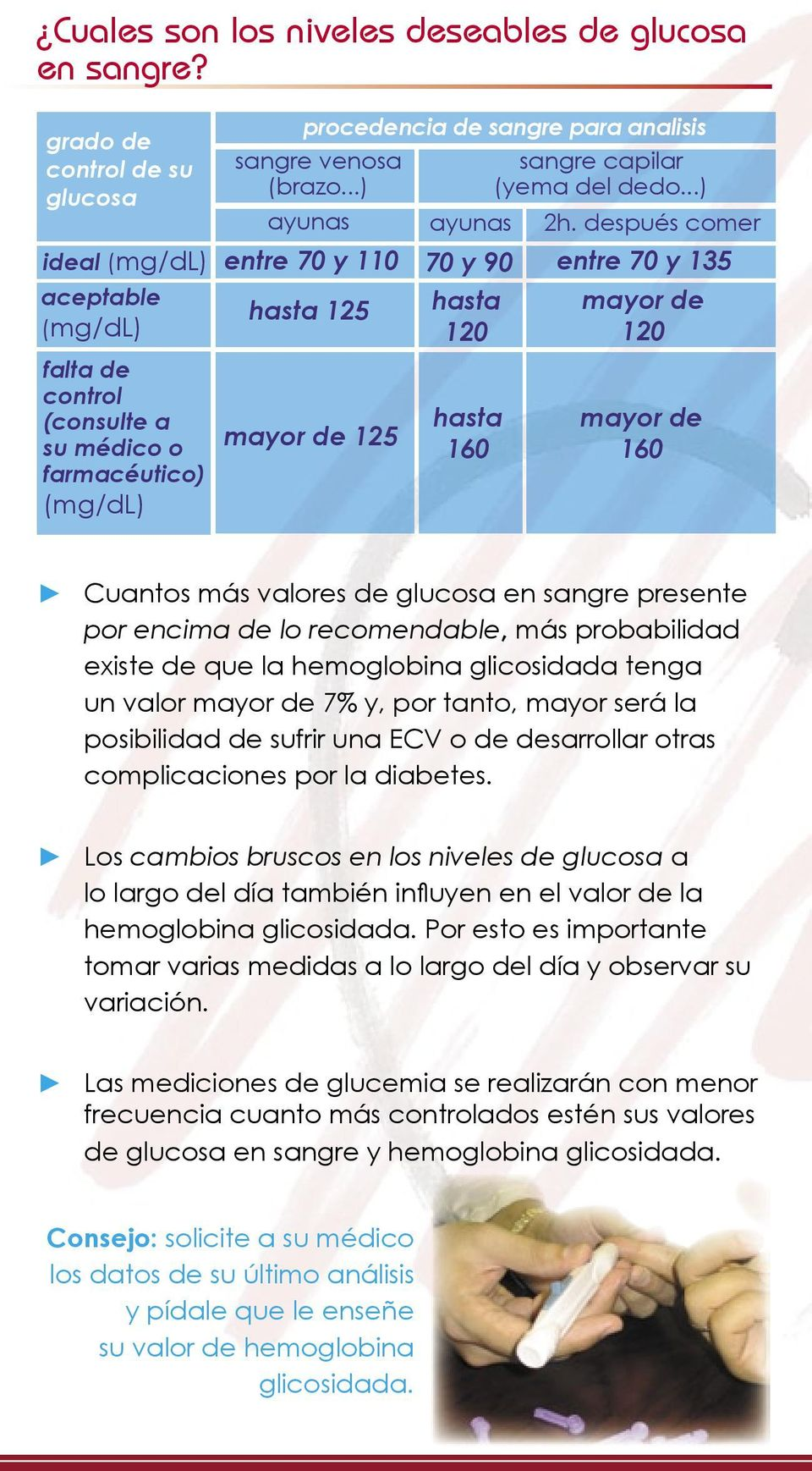 después comer ideal (mg/dl) entre 70 y 110 70 y 90 entre 70 y 135 falta de control (consulte a su médico o farmacéutico) (mg/dl) hasta 125 mayor de 125 hasta 120 hasta 160 mayor de 120 mayor de 160