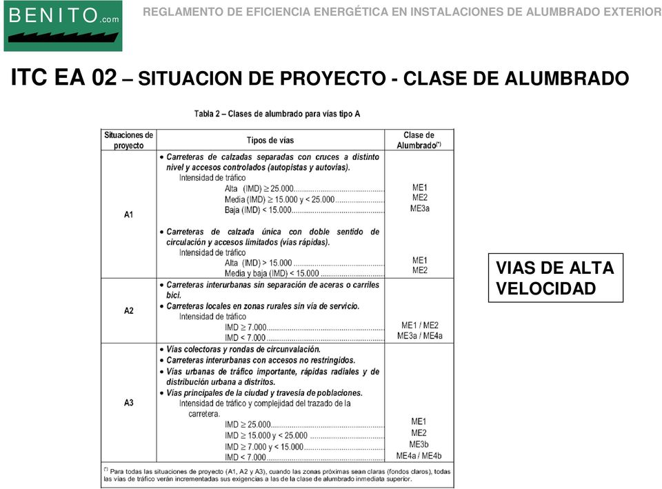 PROYECTO - CLASE