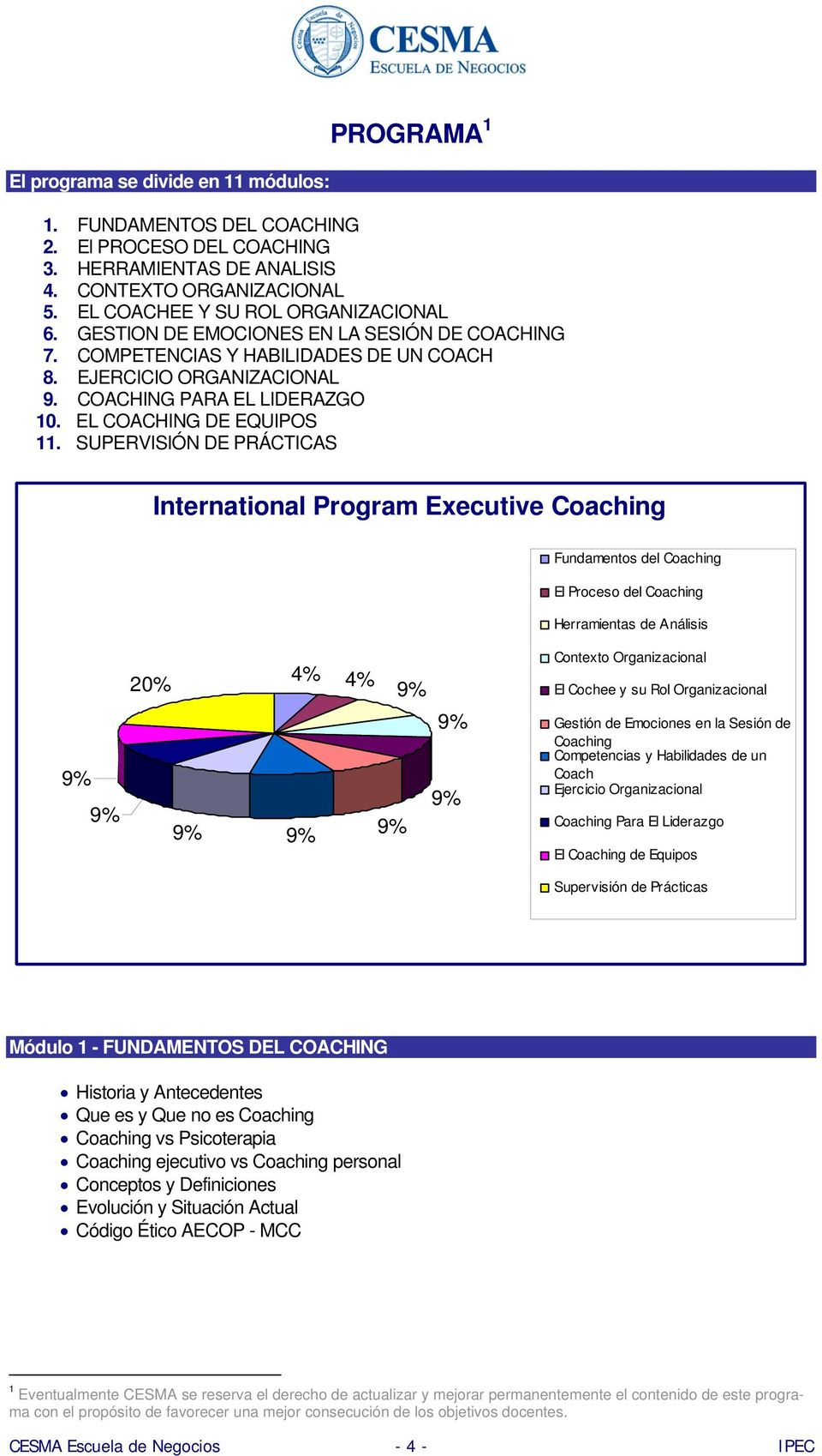 SUPERVISIÓN DE PRÁCTICAS International Program Executive Coaching Fundamentos del Coaching El Proceso del Coaching Herramientas de Análisis 20% 4% 4% 9% Contexto Organizacional El Cochee y su Rol