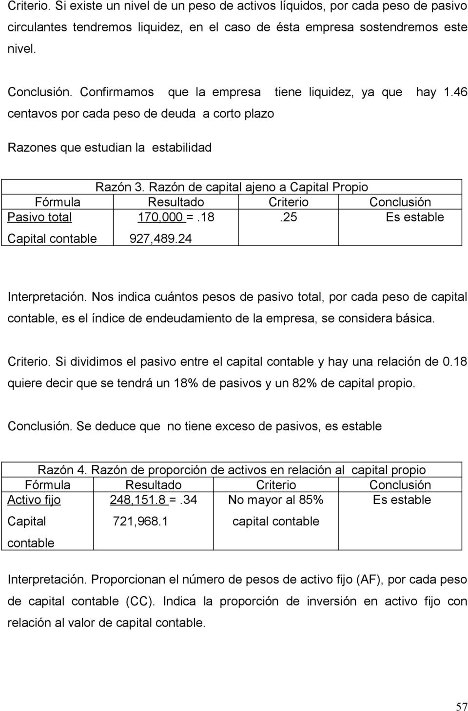 Razón de capital ajeno a Capital Propio Pasivo total Capital contable 170,000 =.18 927,489.24.25 Es estable Interpretación.