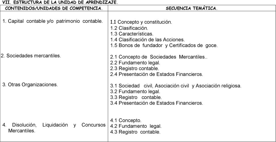 1 Concepto de Sociedades Mercantiles.. 2.2 Fundamento legal. 2.3 Registro contable. 2.4 Presentación de Estados Financieros. 3.
