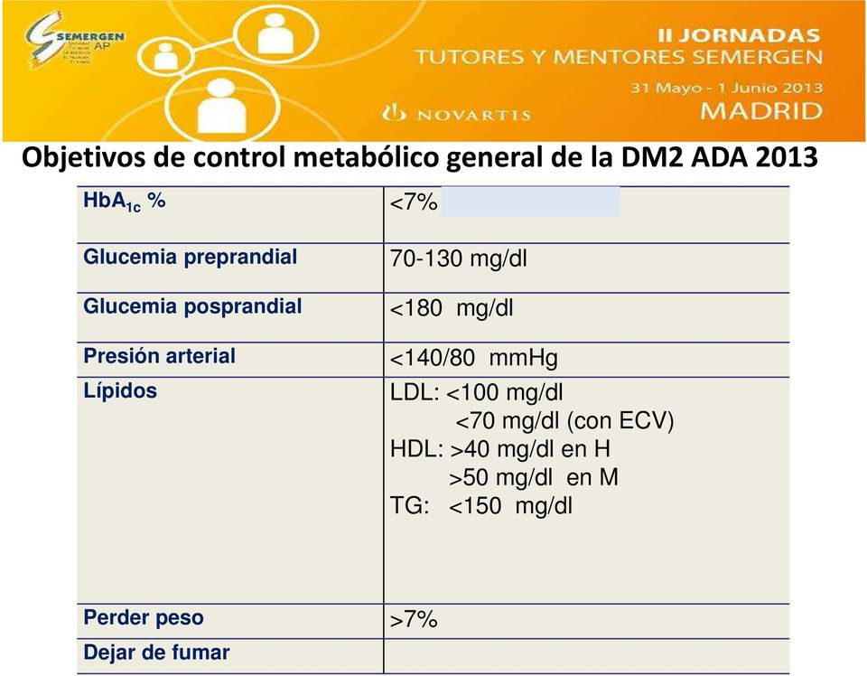 (individualizado) 70-130 mg/dl <180 mg/dl <140/80 mmhg LDL: <100 mg/dl <70