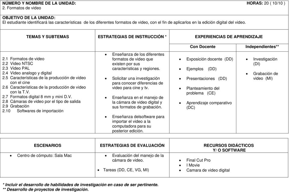 video. TEMAS Y SUBTEMAS ESTRATEGIAS DE INSTRUCCIÓN * Con Docente Independientes** 2.1 Formatos de video 2.2 Video NTSC 2.3 Video PAL 2.4 Video analogo y digital 2.
