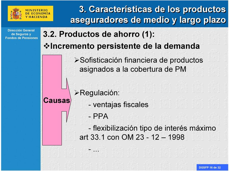 financiera de productos asignados a la cobertura de PM Causas Regulación: -