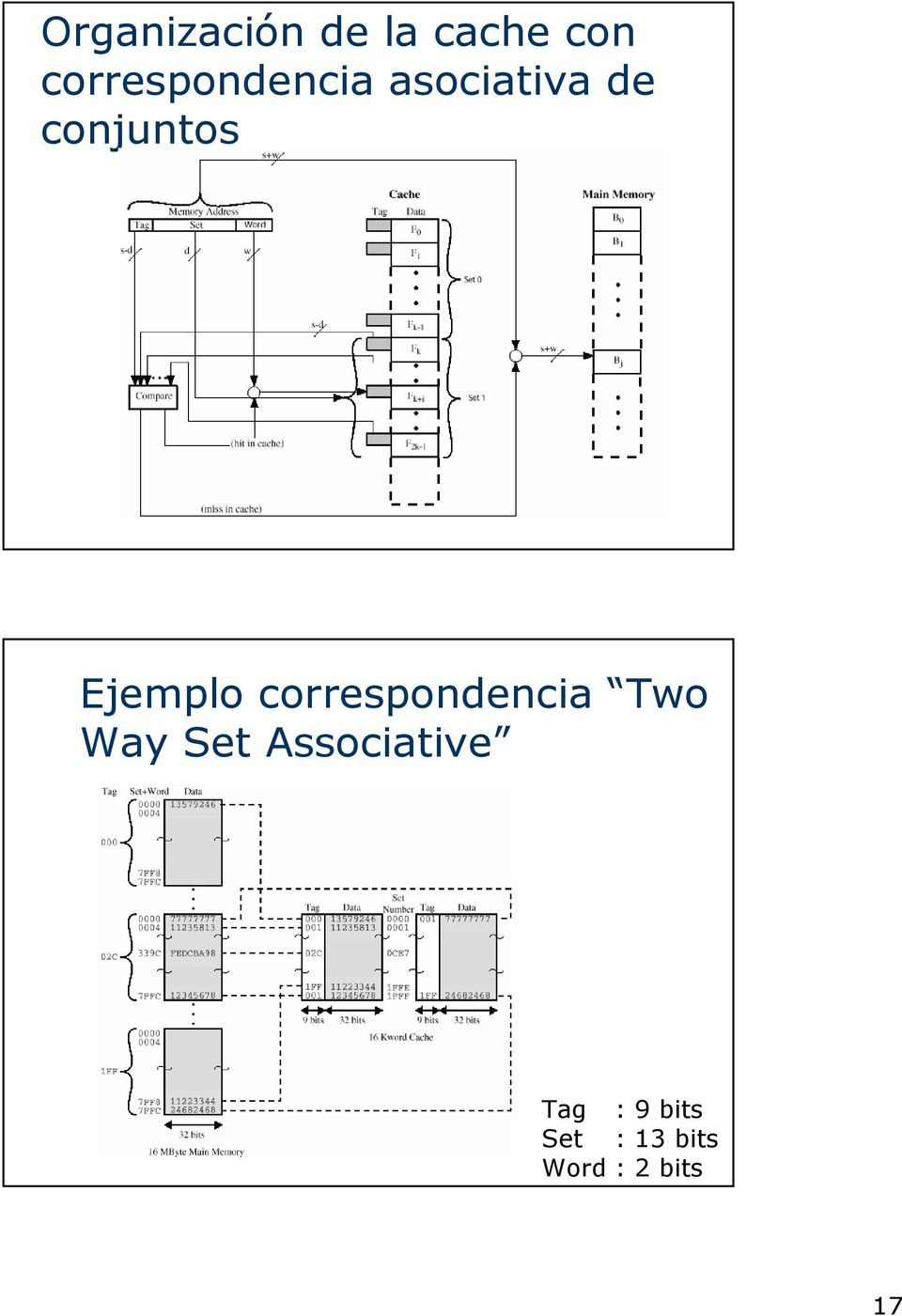 Ejemplo correspondencia Two Way Set