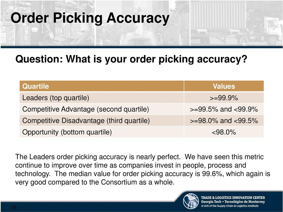 5% Opportunity (bottom quartile) <98.0% The Leaders order picking accuracy is nearly perfect.