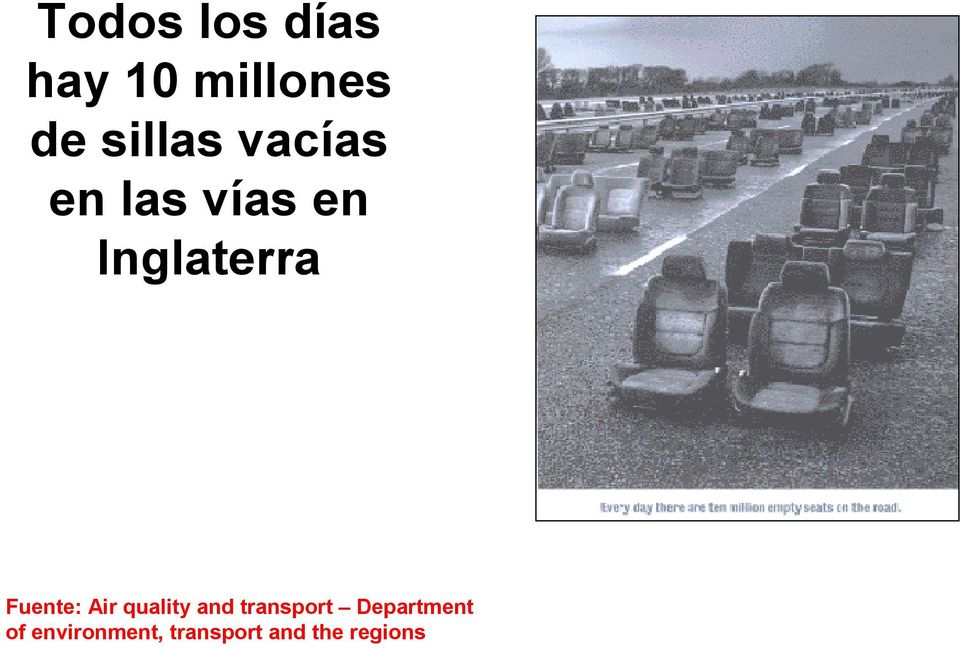 Fuente: Air quality and transport