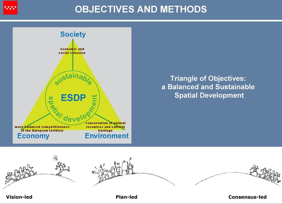 Sustainable Spatial Development