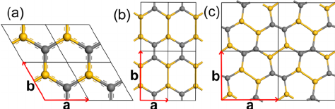 Meélinon, SiC Cage Like Based Materials (); Xuming Qin, J. Phys. Chem.