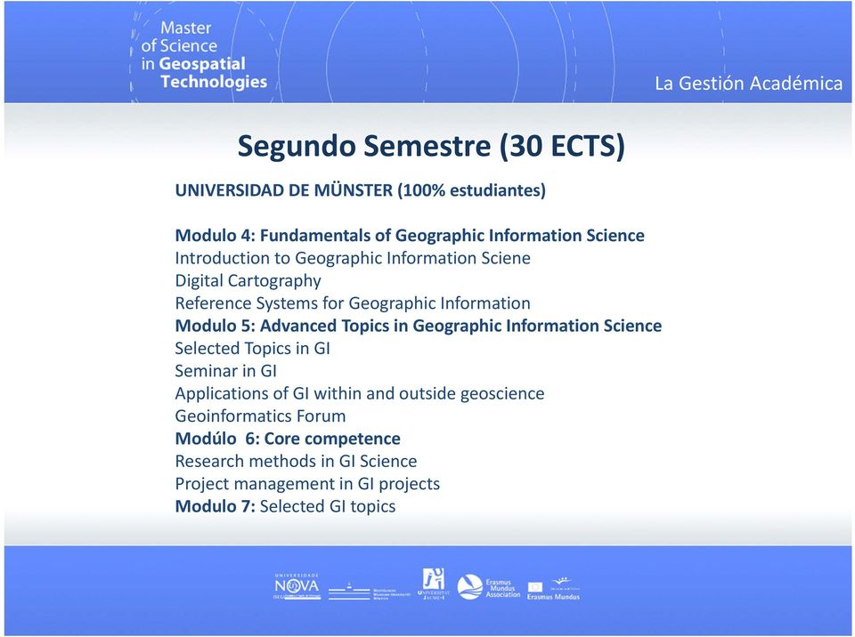 Modulo 5: Advanced Topics in Geographic Information Science Selected Topics in GI Seminar in GI Applications of GI within and outside