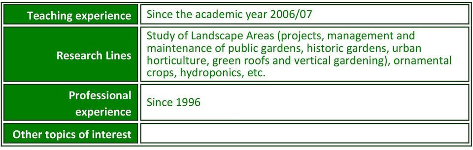 management and maintenance of public gardens, historic gardens, urban