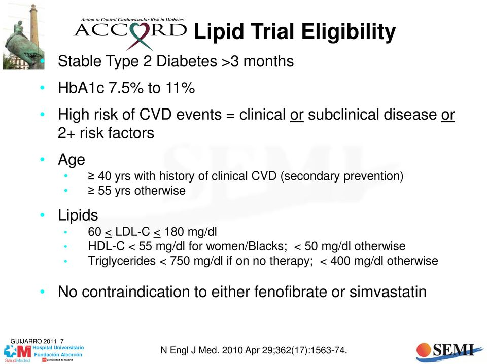 (secondary prevention) 55 yrs otherwise Lipids 60 < LDL-C < 180 mg/dl HDL-C < 55 mg/dl for women/blacks; < 50 mg/dl otherwise