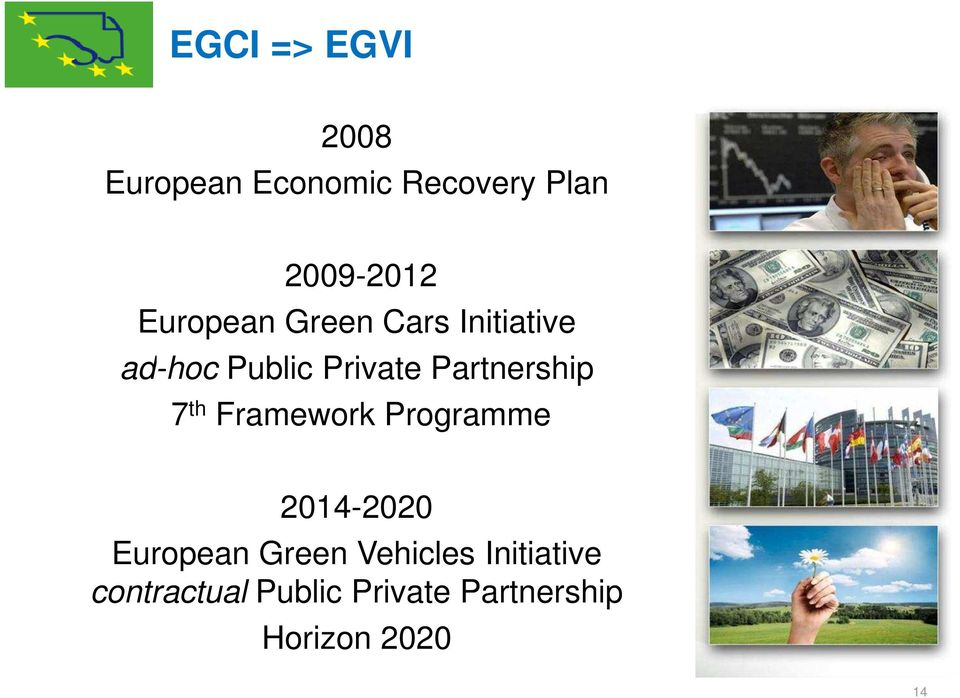 Partnership 7 th Framework Programme 2014-2020 European Green