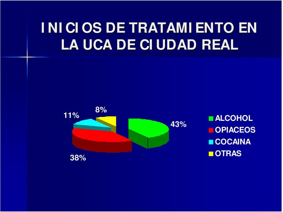 REAL 11% 8% 43% ALCOHOL