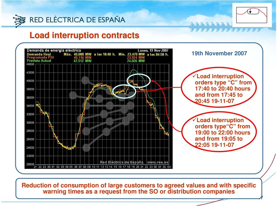 22:00 hours and from 19:05 to 22:05 19-11-07 Reduction of consumption of large customers to