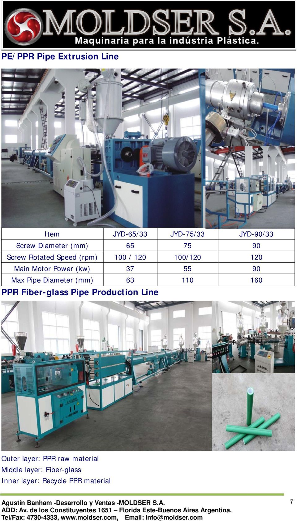 55 90 Max Pipe Diameter (mm) 63 110 160 PPR Fiber-glass Pipe Production Line Outer