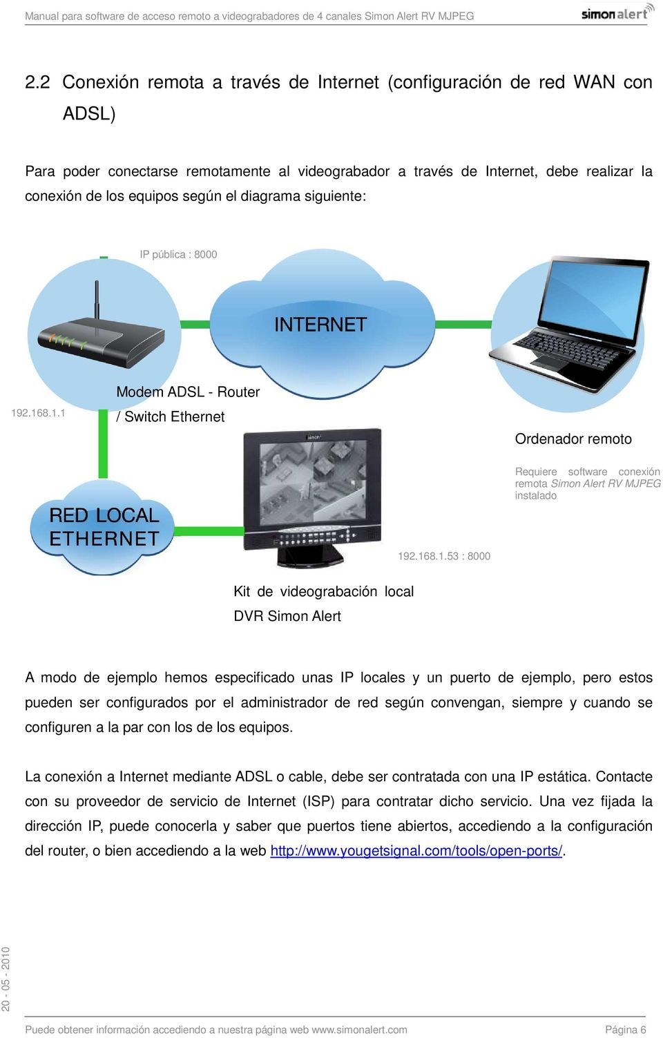 2.168.1.1 Modem ADSL - Router / Switch Ethernet Ordenador remoto Requiere software conexión remota Simon Alert RV MJPEG instalado 192.168.1.53 : 8000 Kit de videograbación local DVR Simon Alert A
