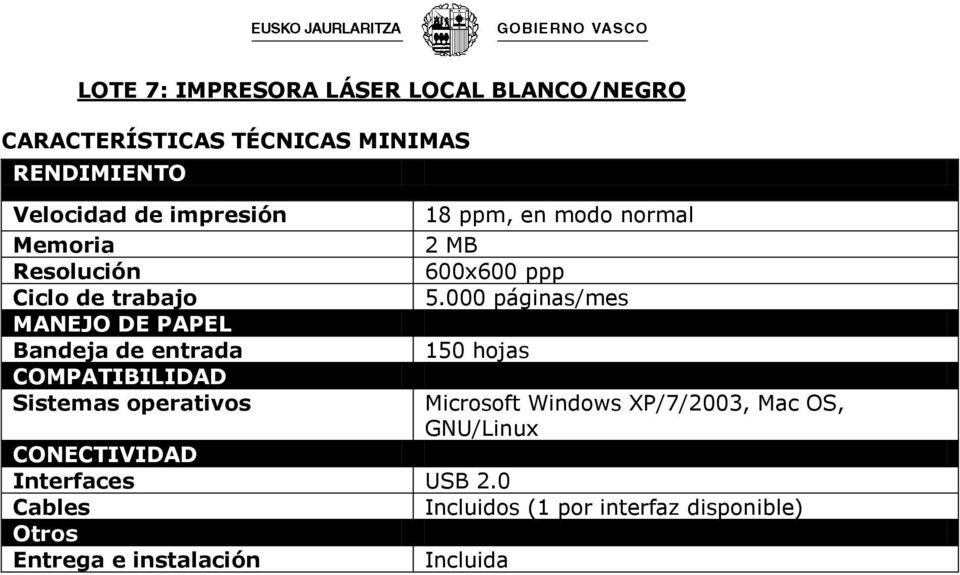 operativos 18 ppm, en modo normal 2 MB 600x600 ppp 5.