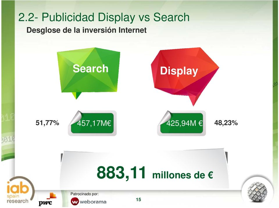 Search Display 51,77% 457,17M